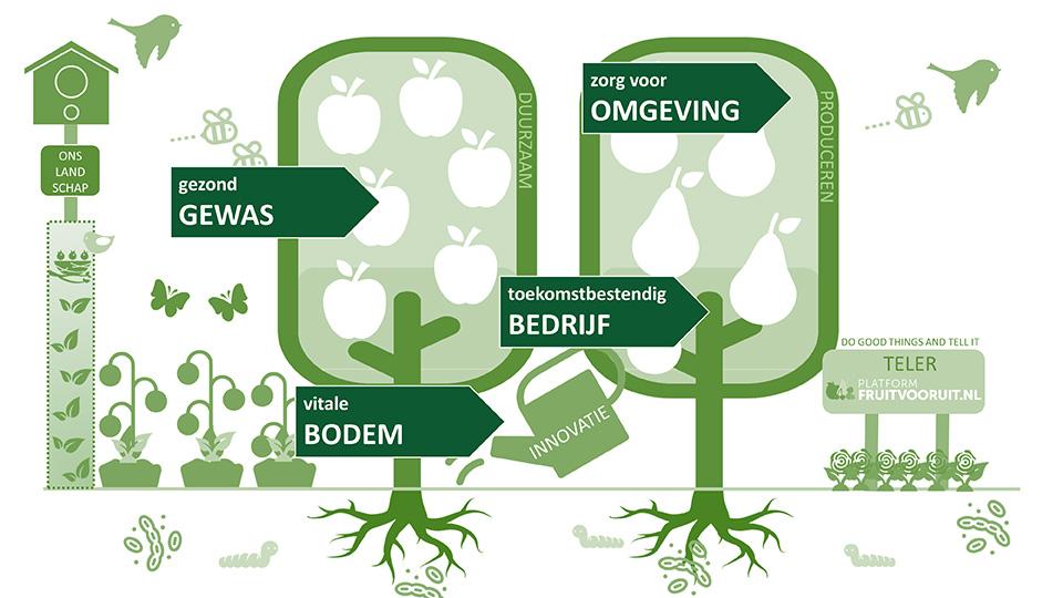 Innovatie_roadmap